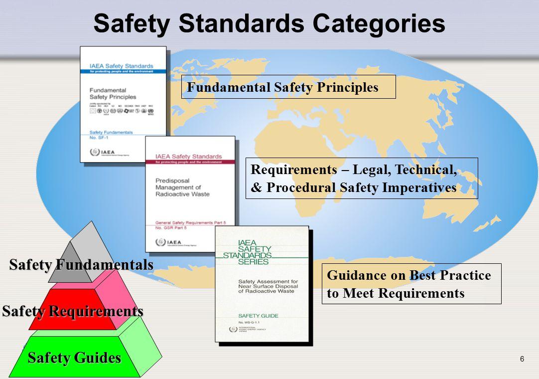 Safety Standards Categories