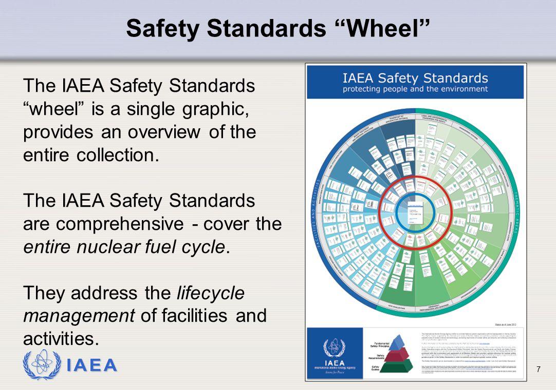 Safety Standards Wheel