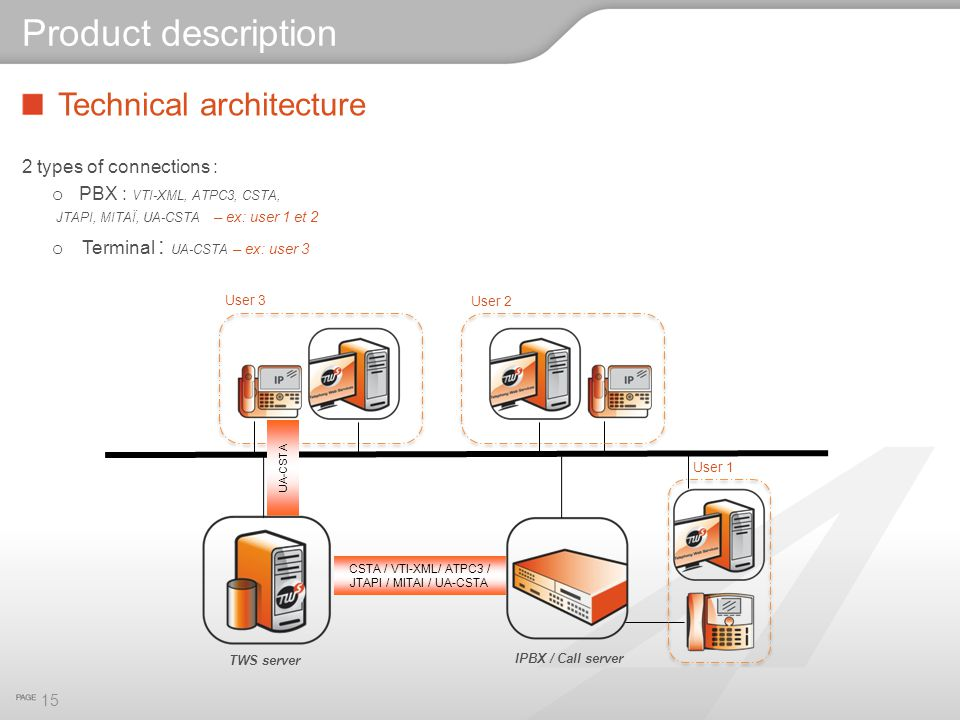 Product description Technical architecture 2 types of connections :