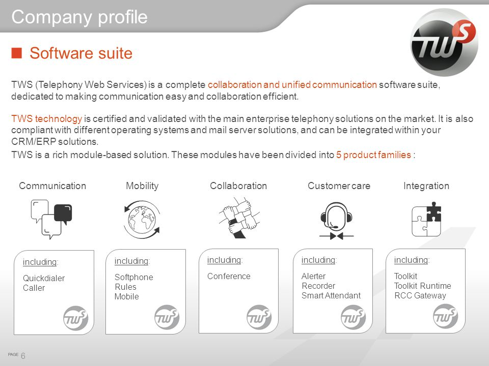 Company profile Software suite