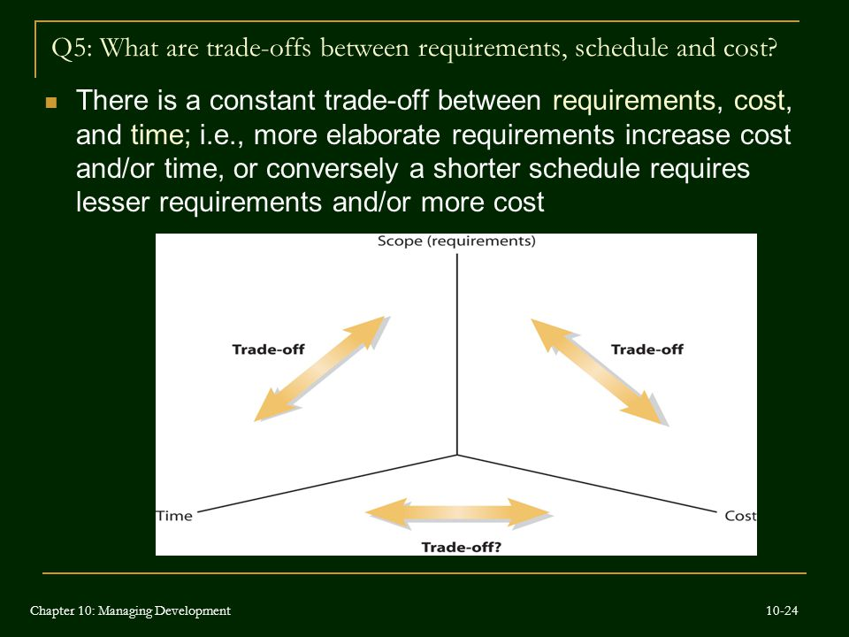 Q5: What are trade-offs between requirements, schedule and cost