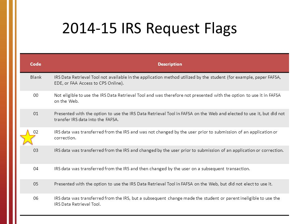 2014-15 IRS Request Flags Code Description Blank