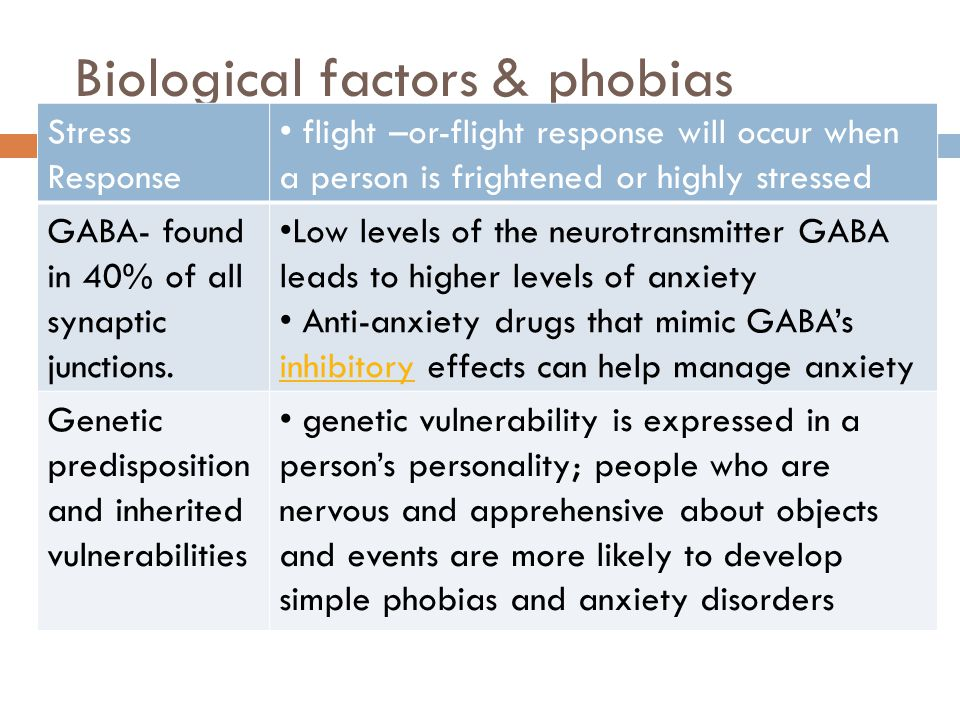 Biological factors & phobias