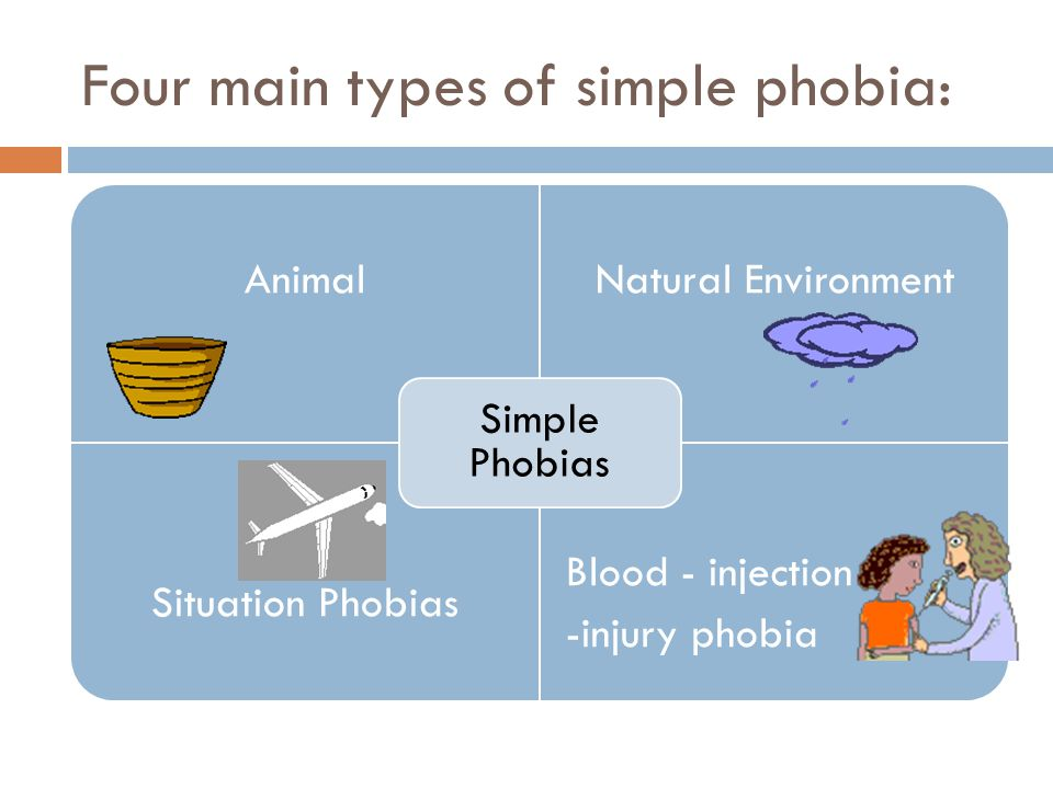 Four main types of simple phobia: