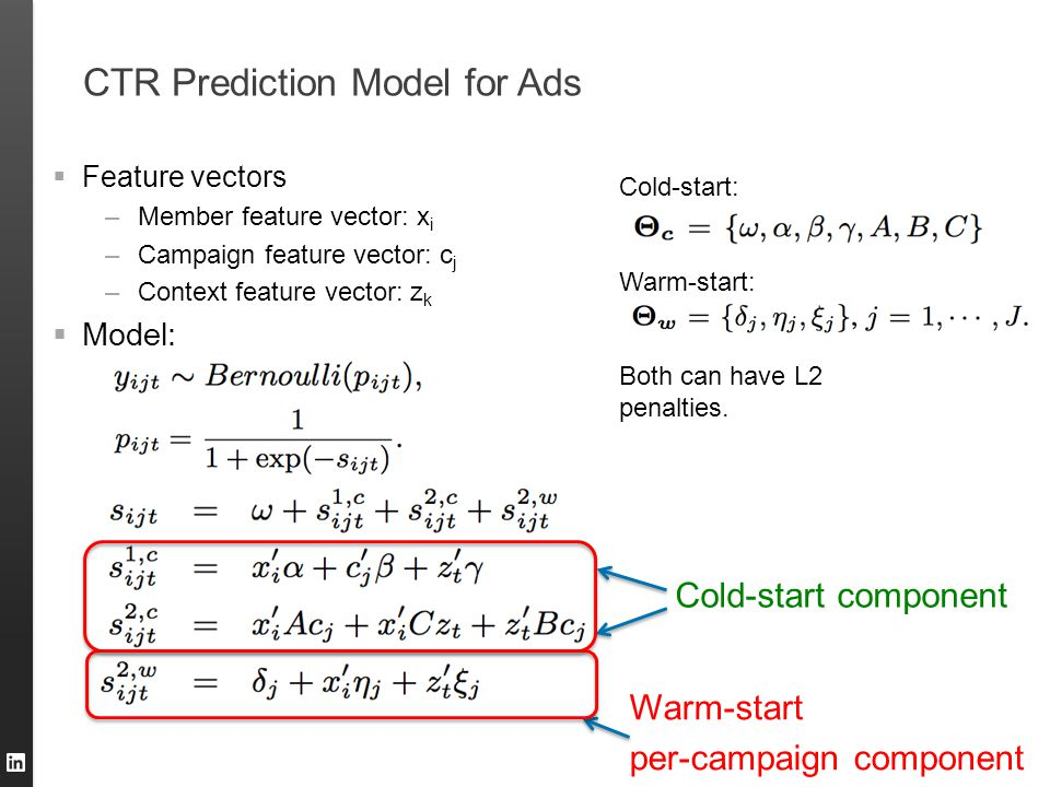 CTR Prediction Model for Ads