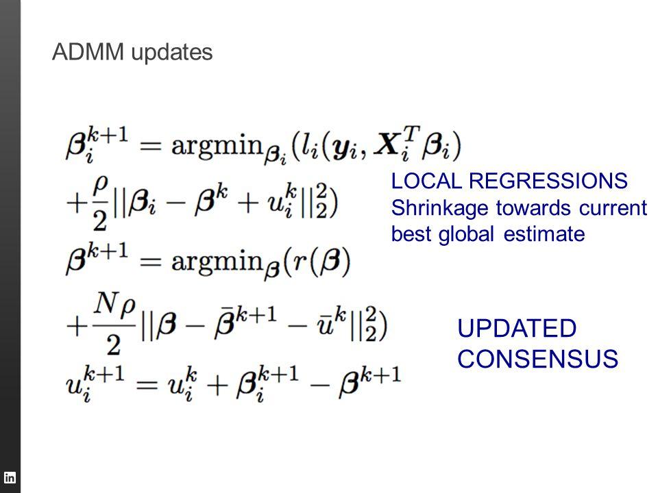UPDATED CONSENSUS ADMM updates LOCAL REGRESSIONS