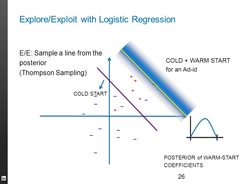 Explore/Exploit with Logistic Regression