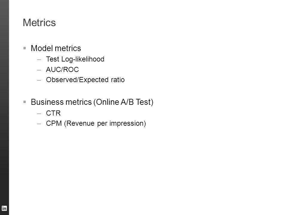 Metrics Model metrics Business metrics (Online A/B Test)