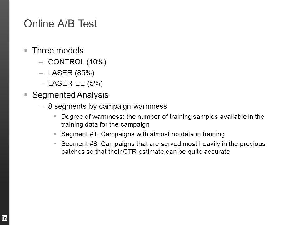 Online A/B Test Three models Segmented Analysis CONTROL (10%)
