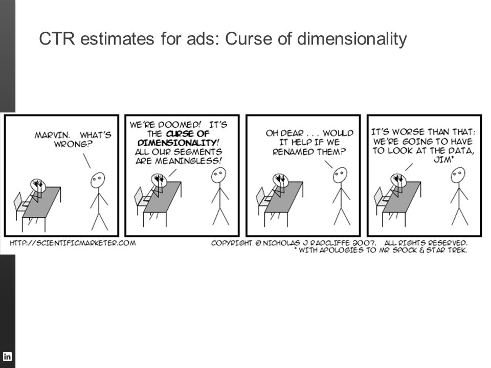 CTR estimates for ads: Curse of dimensionality
