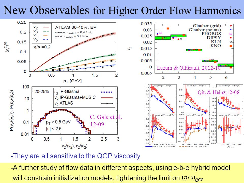 New Observables for Higher Order Flow Harmonics