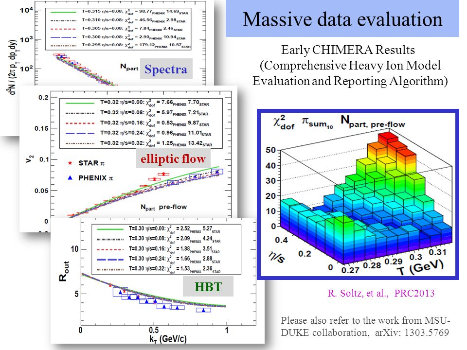Massive data evaluation
