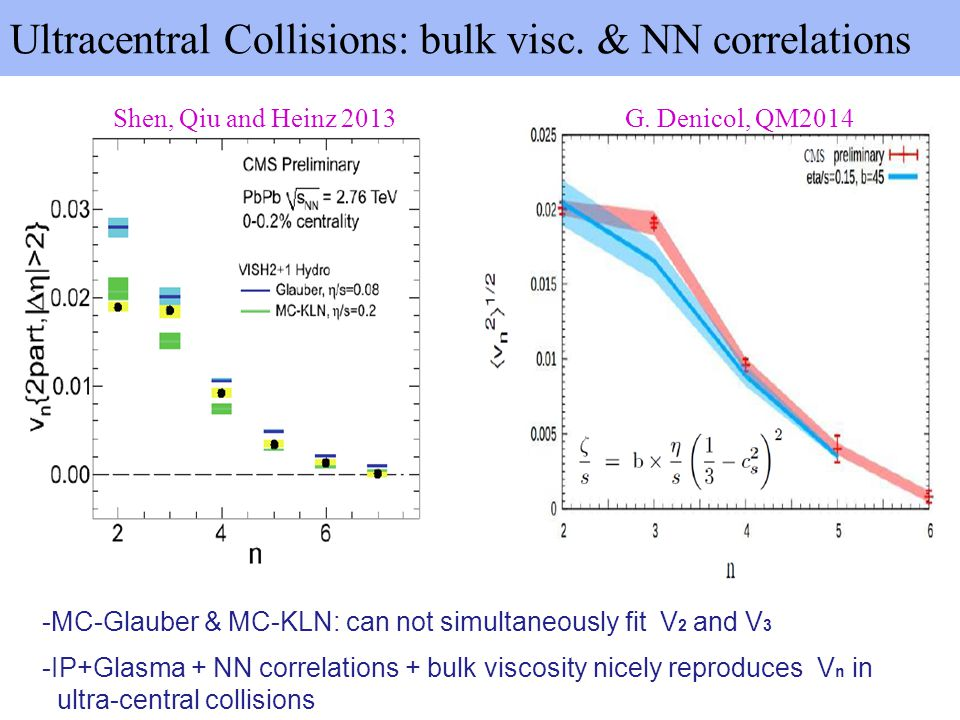 Ultracentral Collisions: bulk visc. & NN correlations