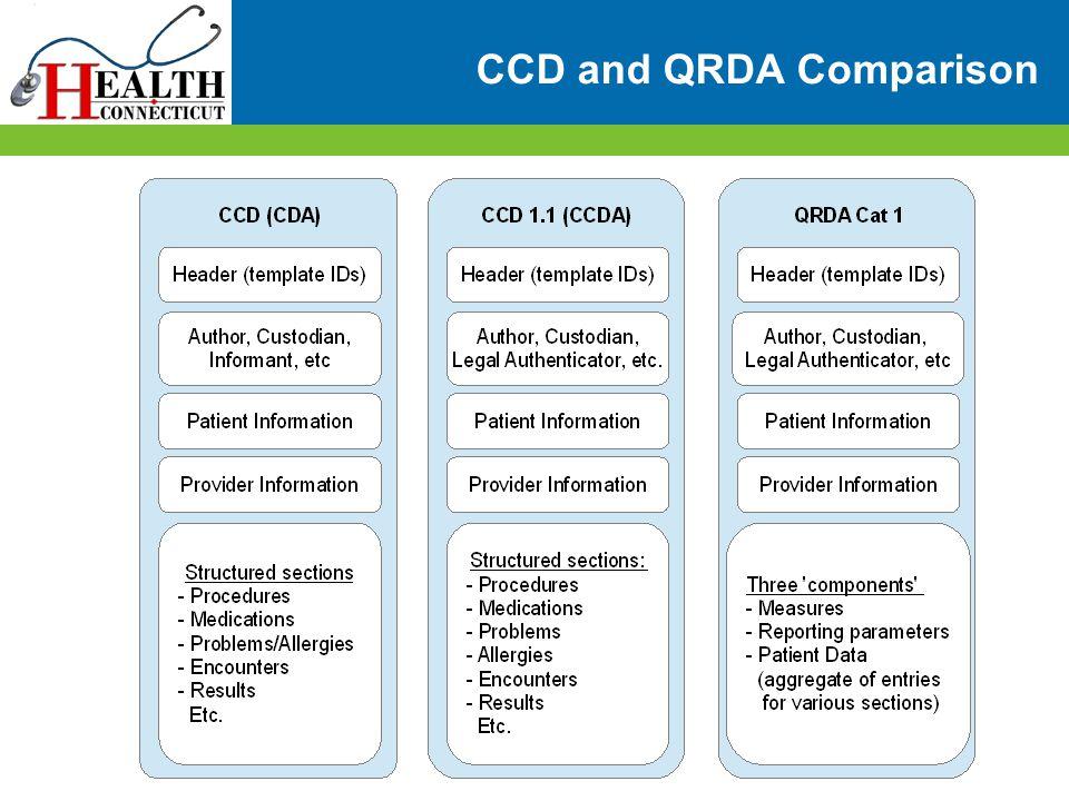 CCD and QRDA Comparison