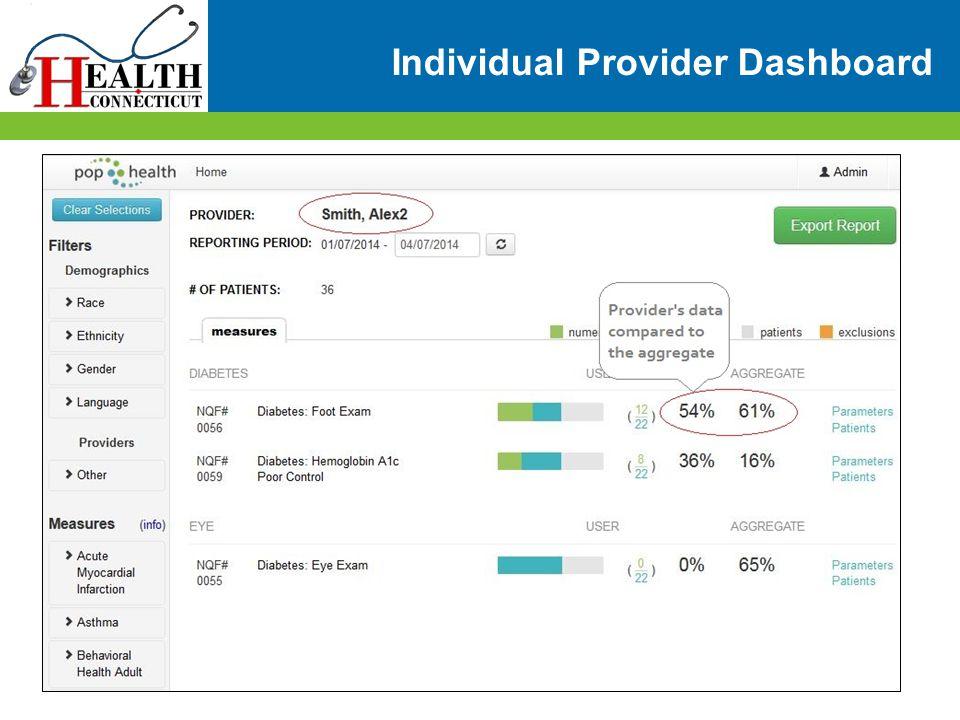 Individual Provider Dashboard