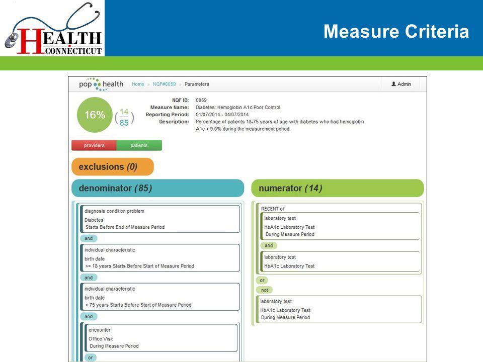 Measure Criteria