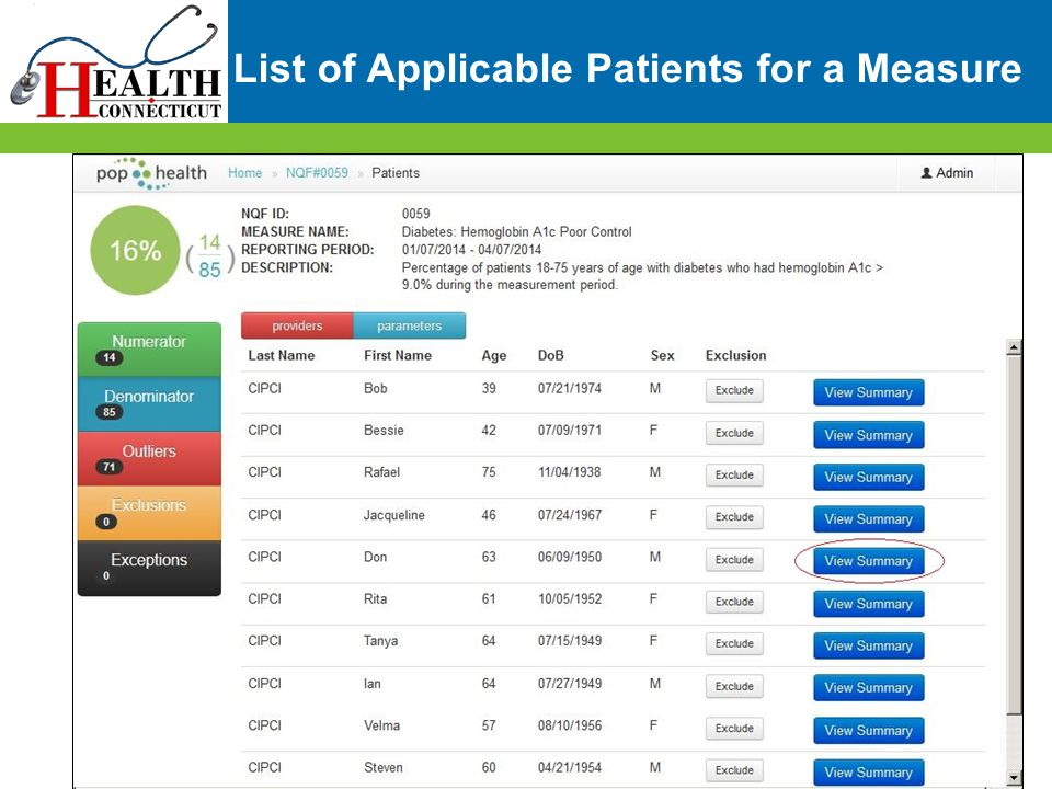 List of Applicable Patients for a Measure