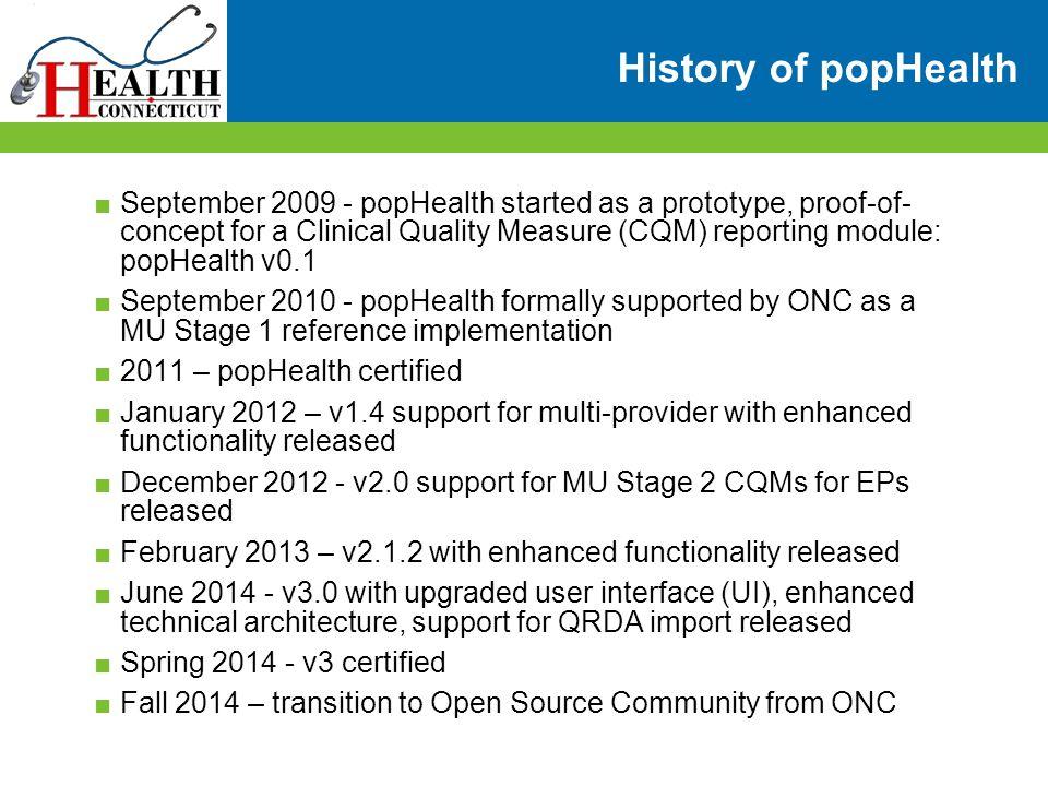 History of popHealth