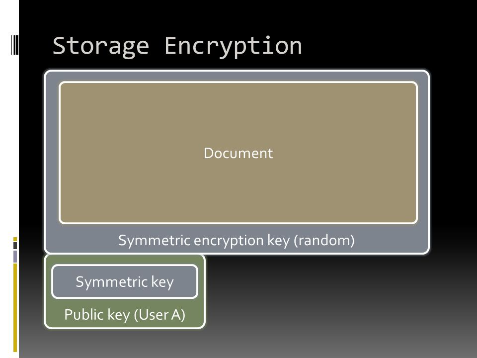 Symmetric encryption key (random)