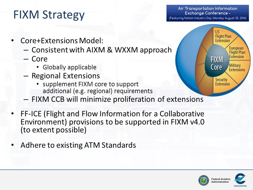 FIXM Strategy Core+Extensions Model: