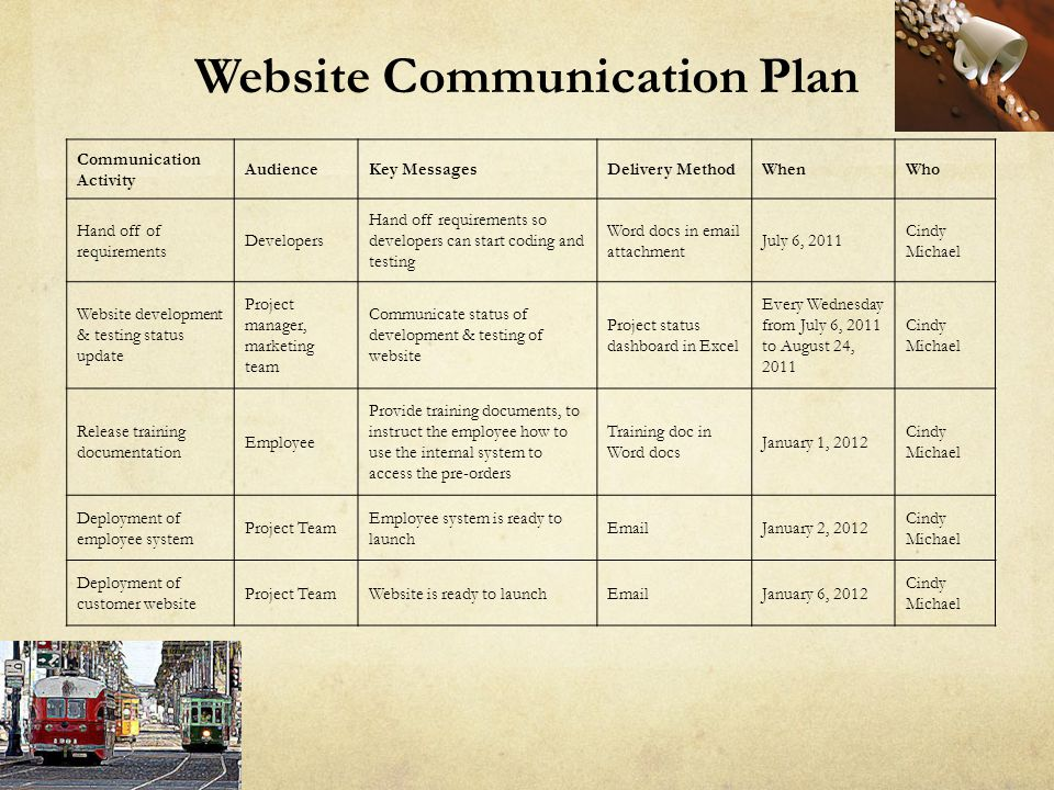 Website Communication Plan