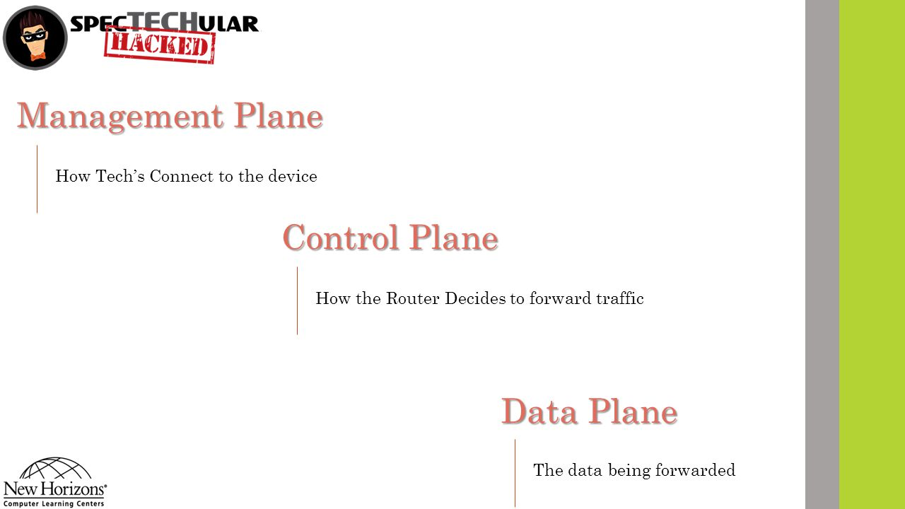 Management Plane Control Plane Data Plane
