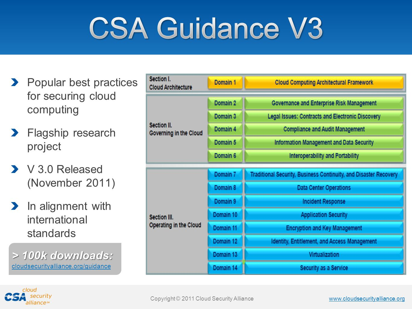 CSA Guidance V3 Popular best practices for securing cloud computing