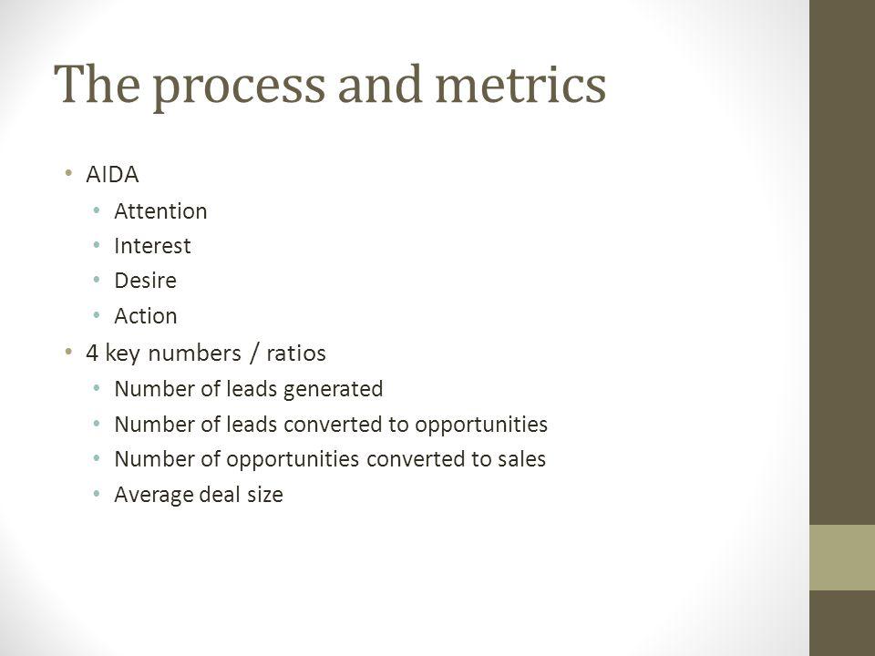 The process and metrics