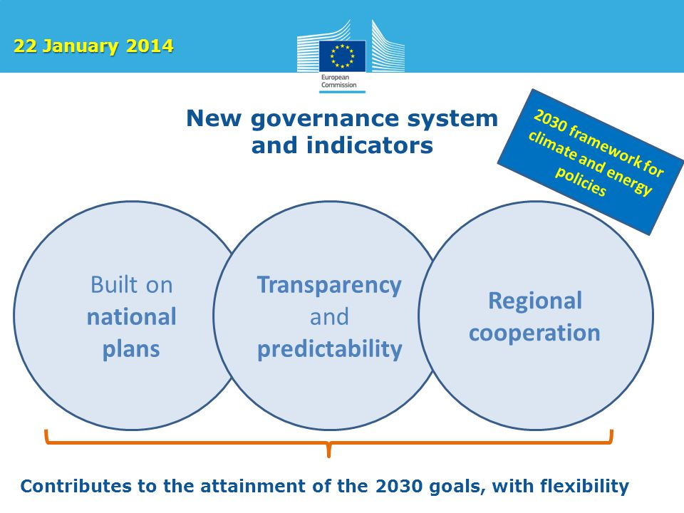 Built on national plans Transparency and predictability