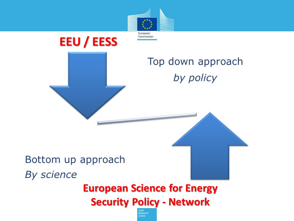European Science for Energy Security Policy - Network