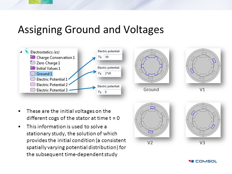 Assigning Ground and Voltages