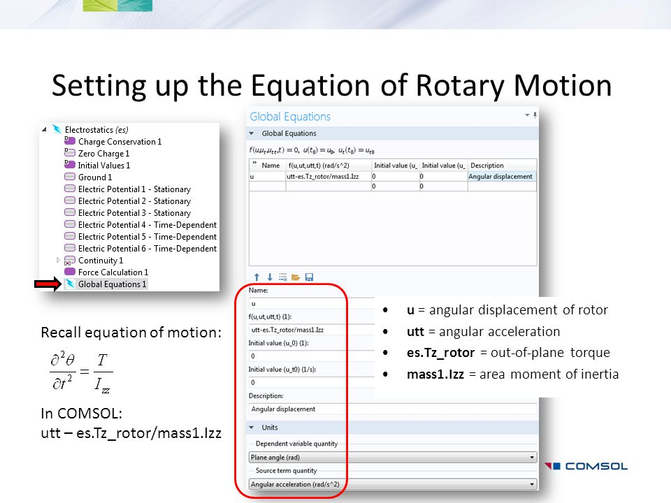 Setting up the Equation of Rotary Motion