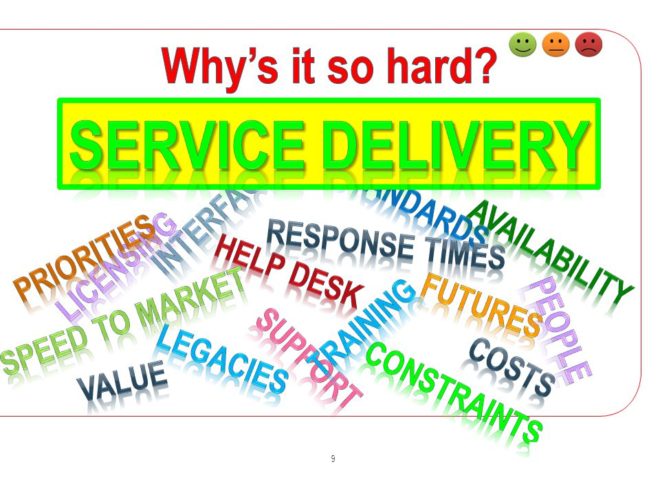 Service delivery Why's it so hard Interfaces Standards Availability