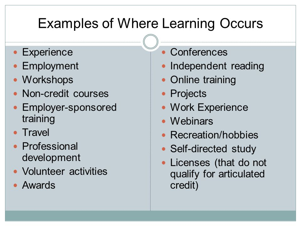 Examples of Where Learning Occurs