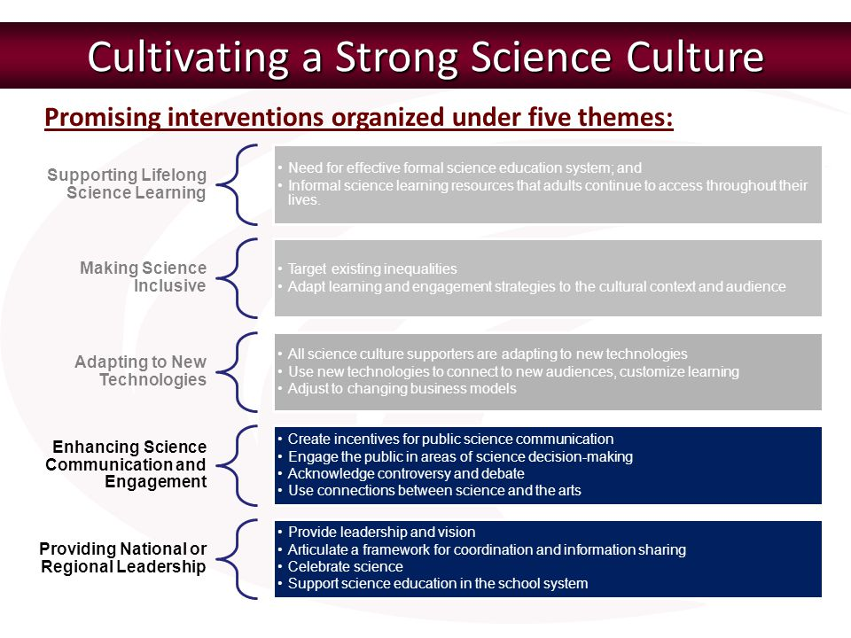 Cultivating a Strong Science Culture