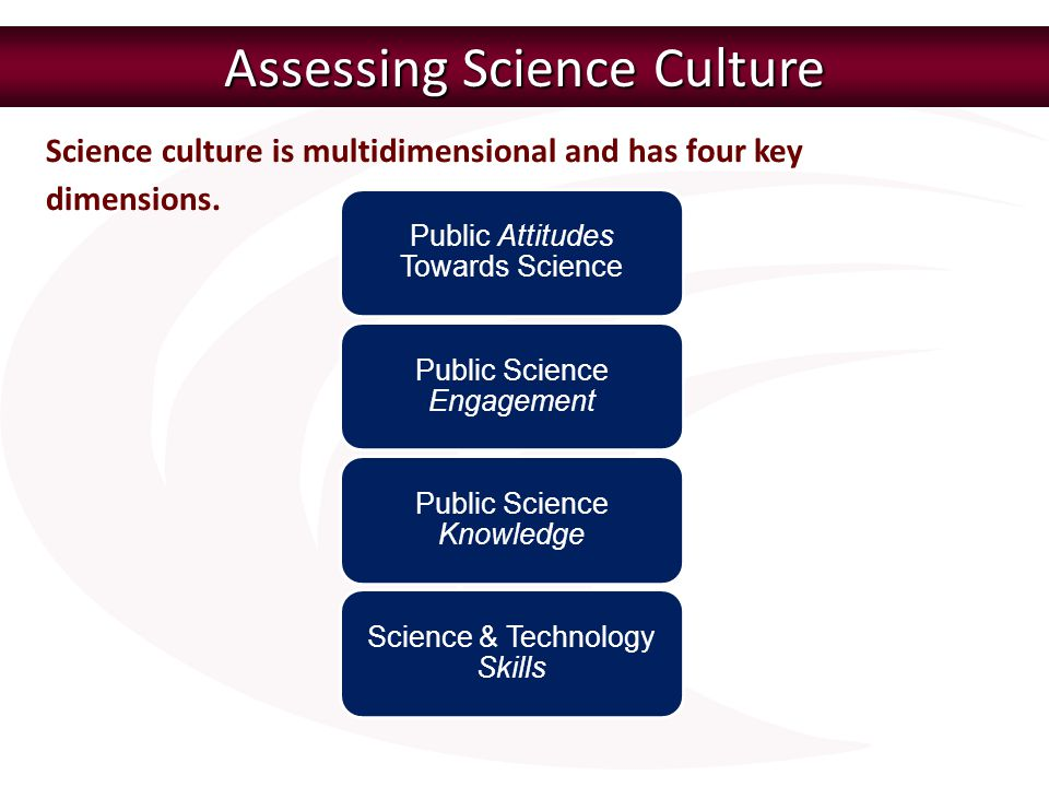 Assessing Science Culture