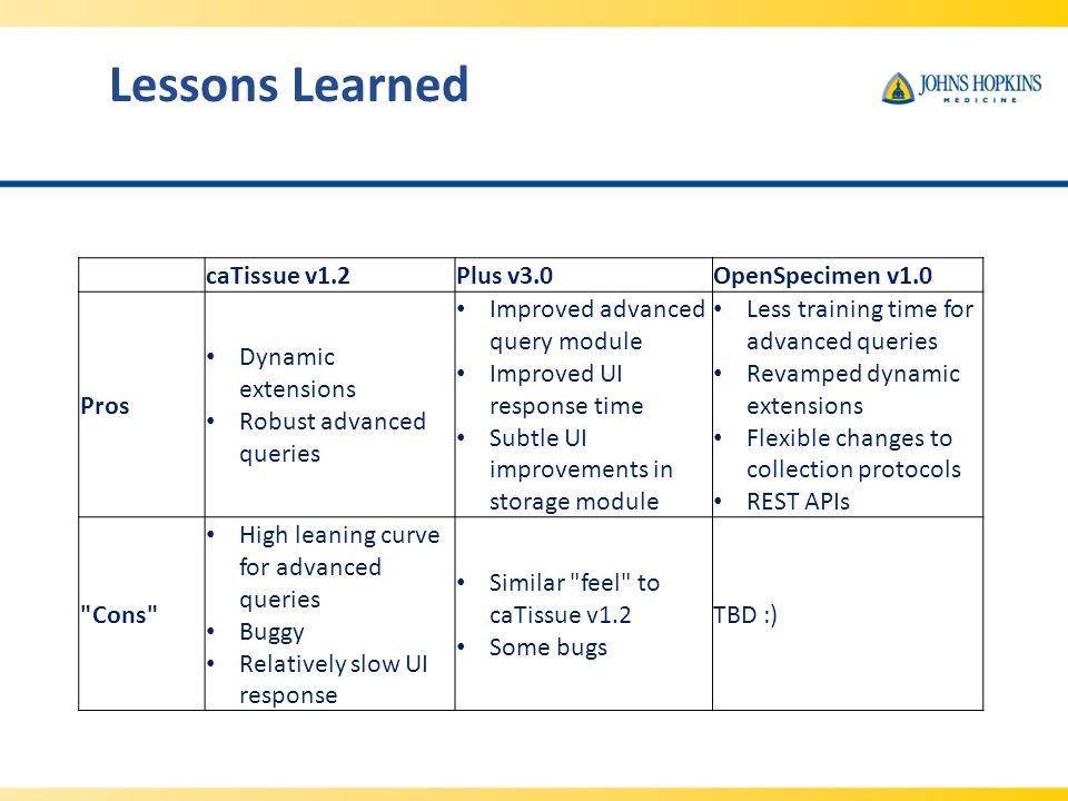Lessons Learned caTissue v1.2 Plus v3.0 OpenSpecimen v1.0 Pros