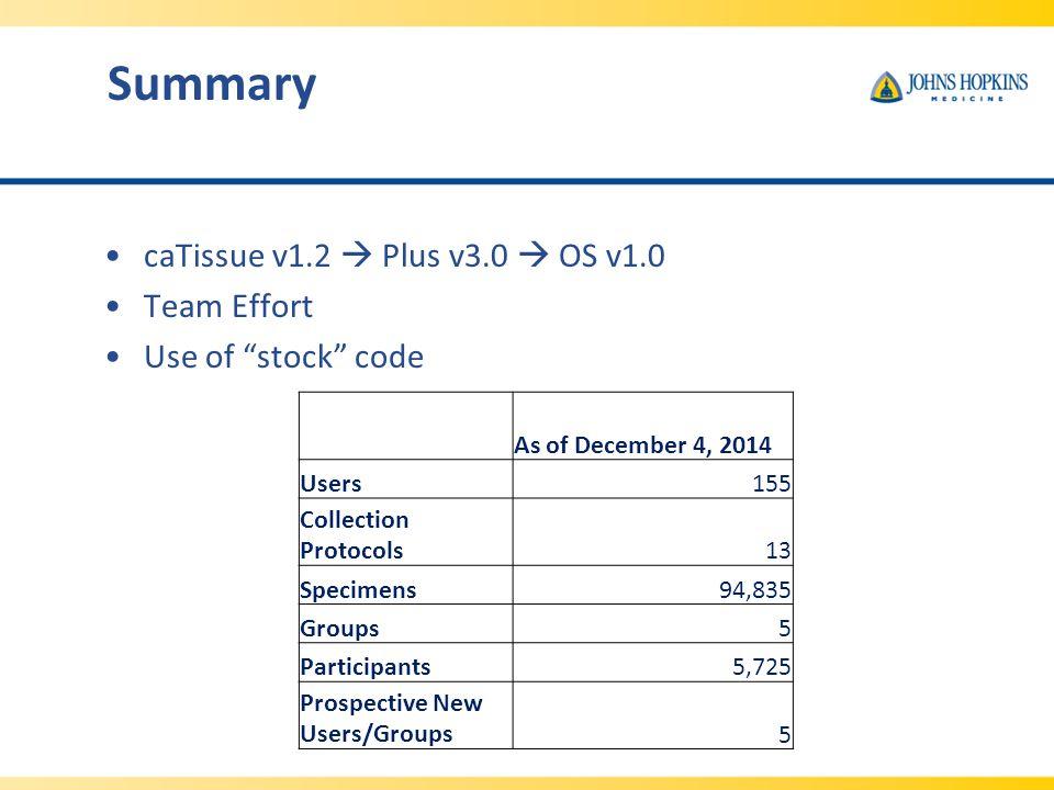 Summary caTissue v1.2  Plus v3.0  OS v1.0 Team Effort