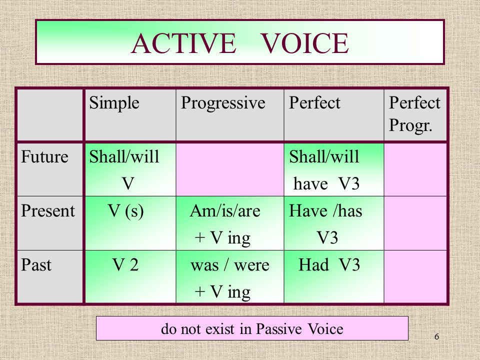 do not exist in Passive Voice