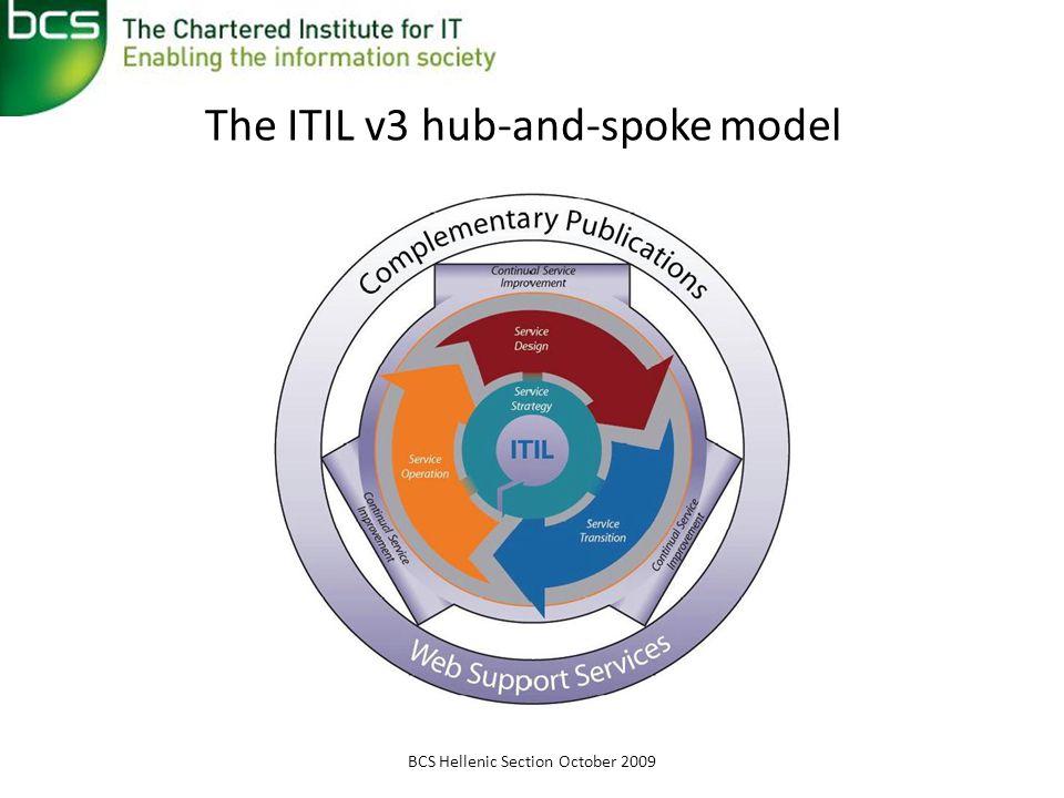 The ITIL v3 hub-and-spoke model