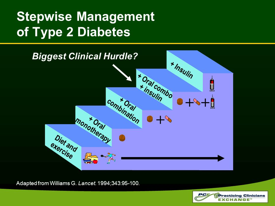 Stepwise Management of Type 2 Diabetes