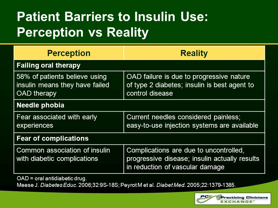 Patient Barriers to Insulin Use: Perception vs Reality