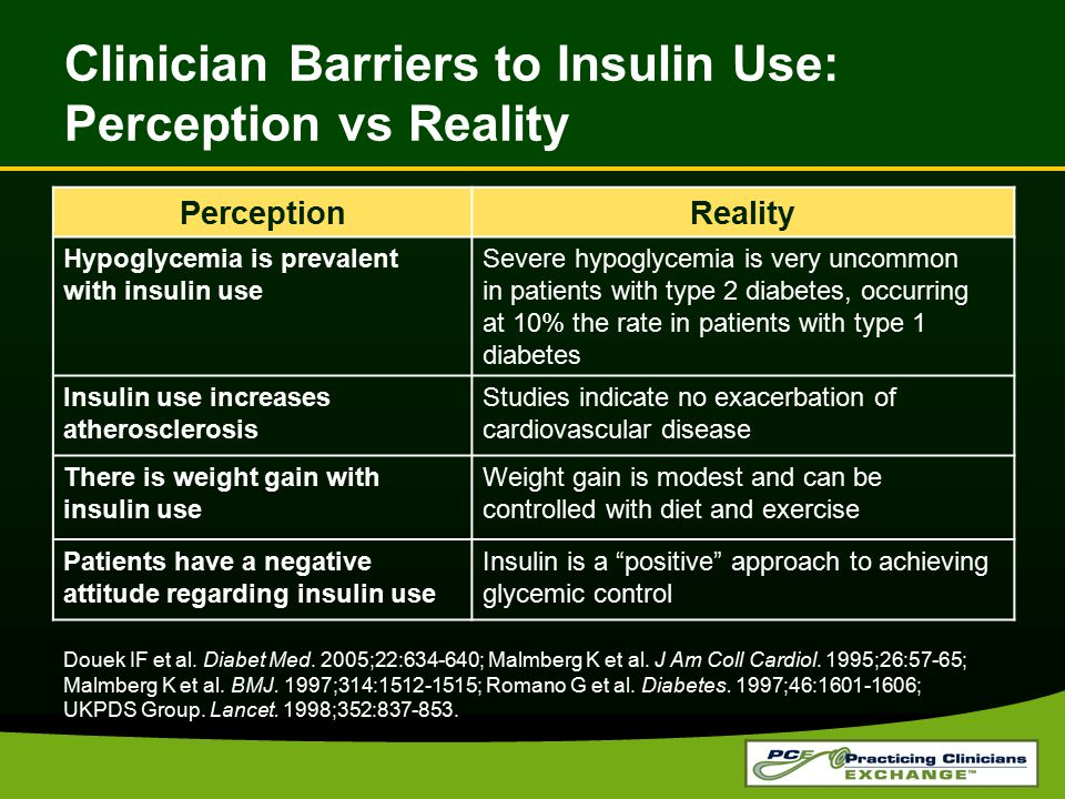 Clinician Barriers to Insulin Use: Perception vs Reality