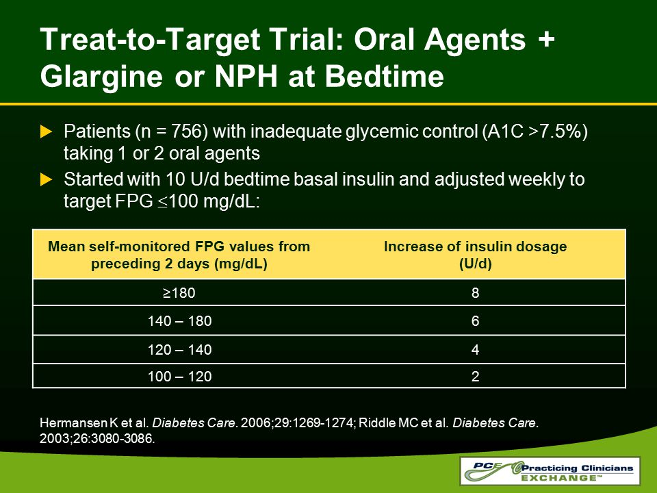 Treat-to-Target Trial: Oral Agents + Glargine or NPH at Bedtime