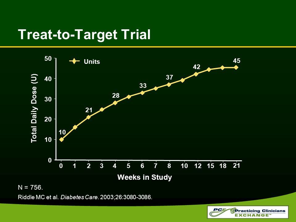 Treat-to-Target Trial