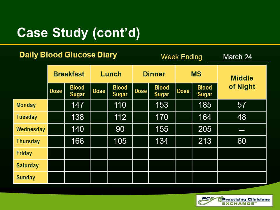 Case Study (cont'd) Daily Blood Glucose Diary 147 110 153 185 57 138