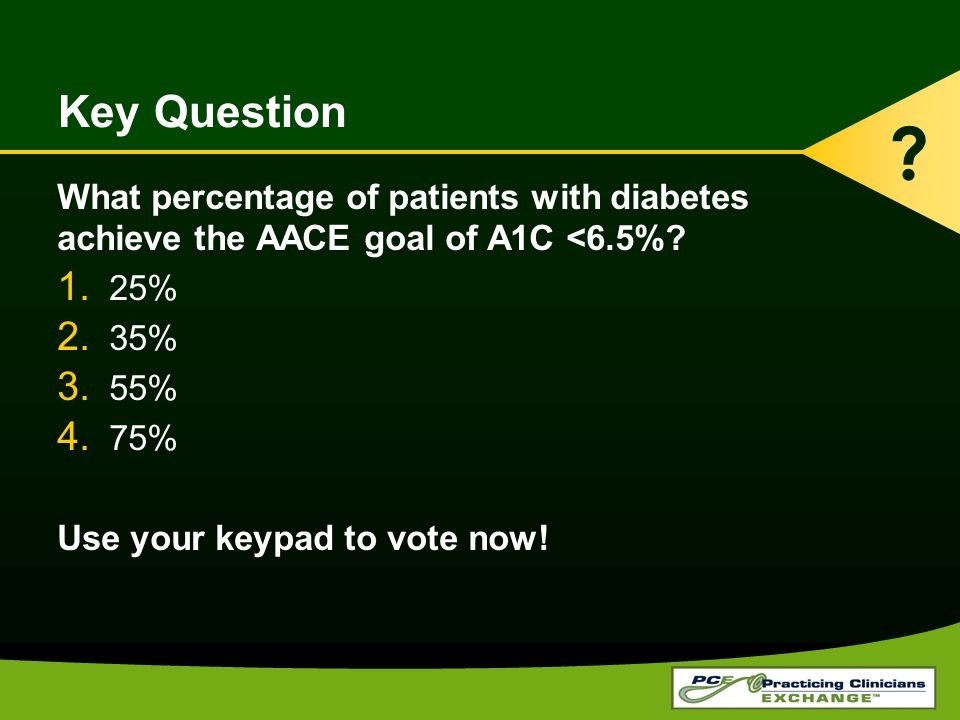 Key Question What percentage of patients with diabetes