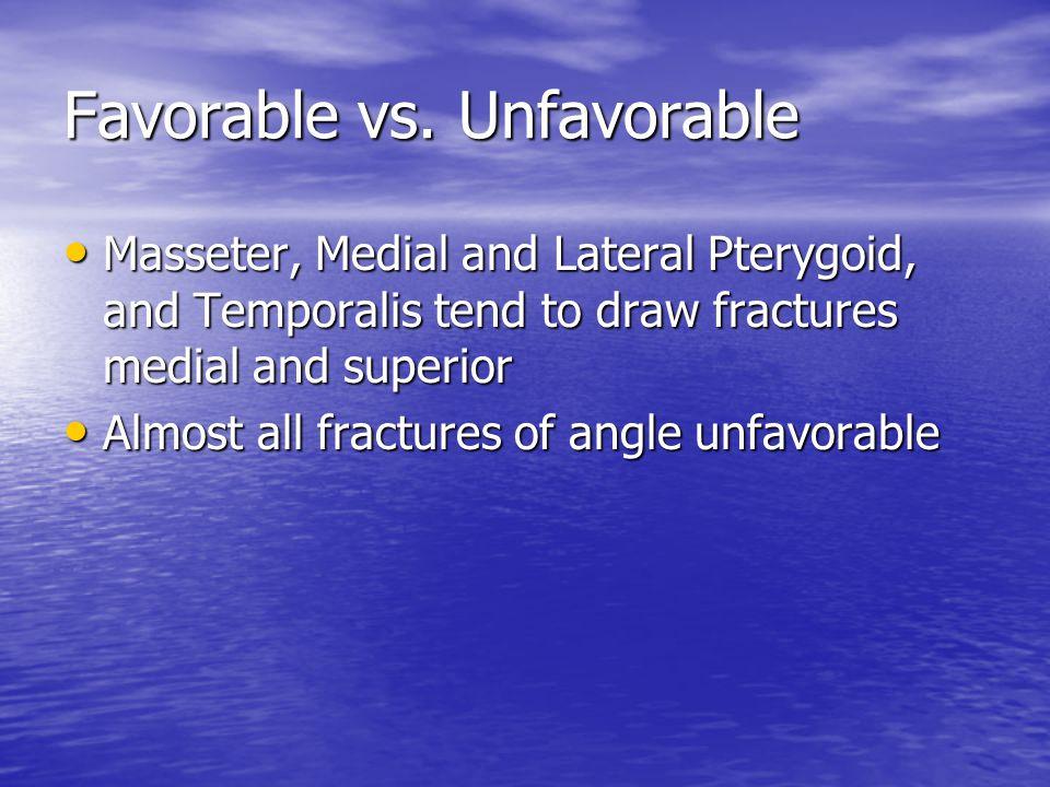 Favorable vs. Unfavorable