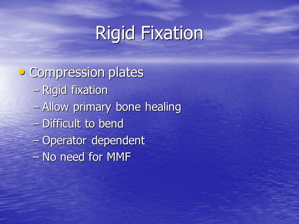 Rigid Fixation Compression plates Rigid fixation
