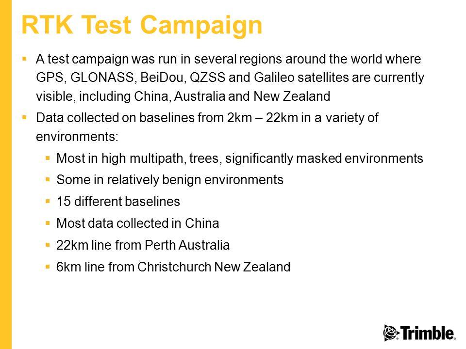RTK Test Campaign